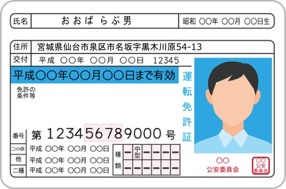 運転免許証画像