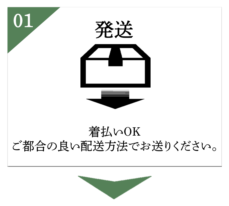 STEP1発送の画像