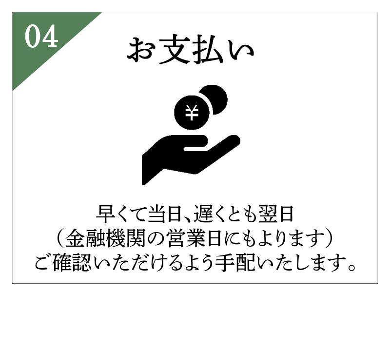 STEP4お支払い発送の画像